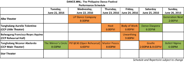 DanceMNL Performance Schedule - as of Apr23 02